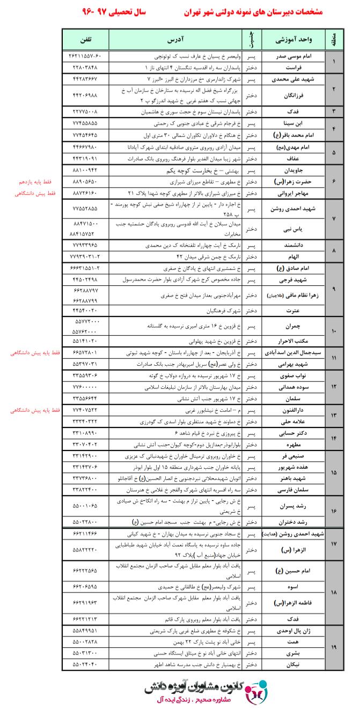 دبیرستان نمونه دولتی تهران