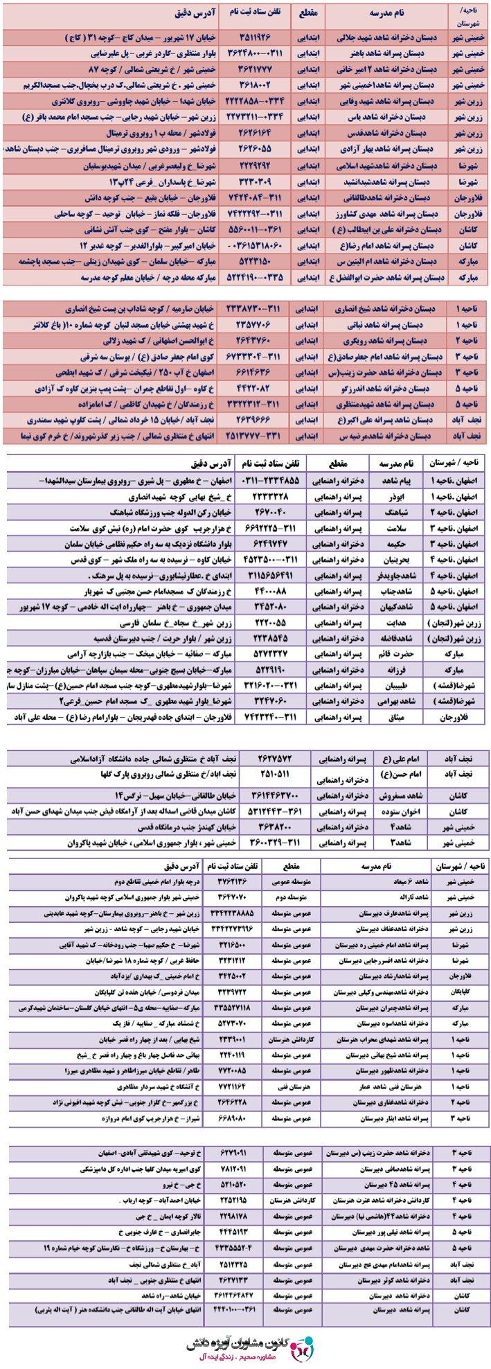 مدارس شاهد اصفهان