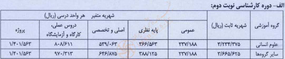 شهریه نوبت شبانه دانشگاه اصفهان
