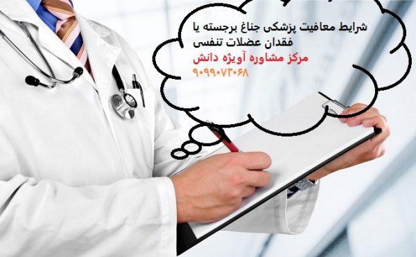 شرایط معافیت پزشکی جناغ برجسته یا فقدان عضلات تنفسی3