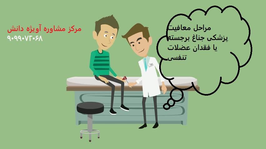 مراحل معافیت پزشکی جناغ برجسته یا فقدان عضلات تنفسی3