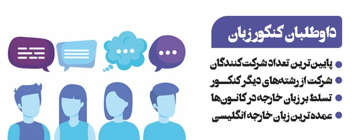 مشاوره کنکور زبان داوطلبان کنکور زبان, مشاوره کنکور زبان ۹۹