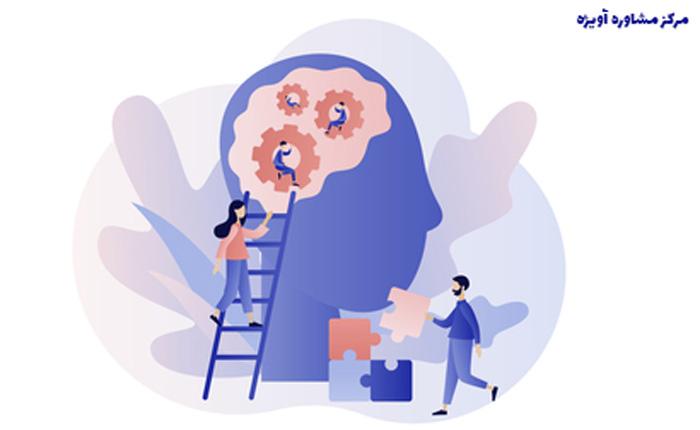 چگونگی اخذ پروانه سازمان نظام روانشناسی