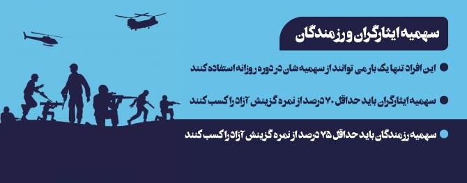 سهمیه کنکور ایثارگران و رزمندگان