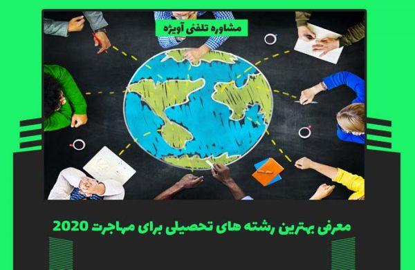 معرفی بهترین رشته های تحصیلی برای مهاجرت 2020