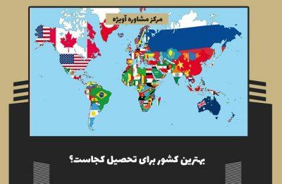 بهترین کشور برای تحصیل کجاست؟