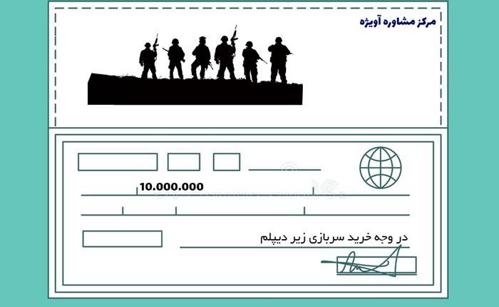 قیمت خرید سربازی