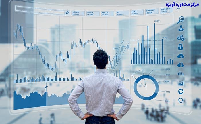 معرفی دروس رشته مدیریت مالی در مقطع کارشناسی
