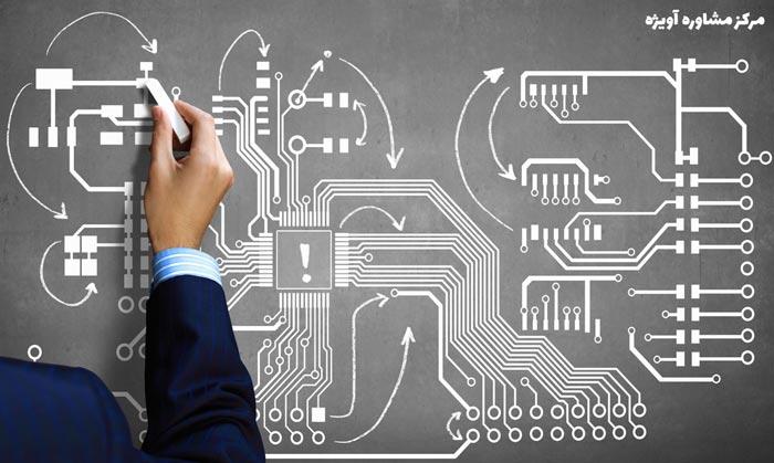 زمان و سایت ثبت نام آزمون نظام مهندسی 1400