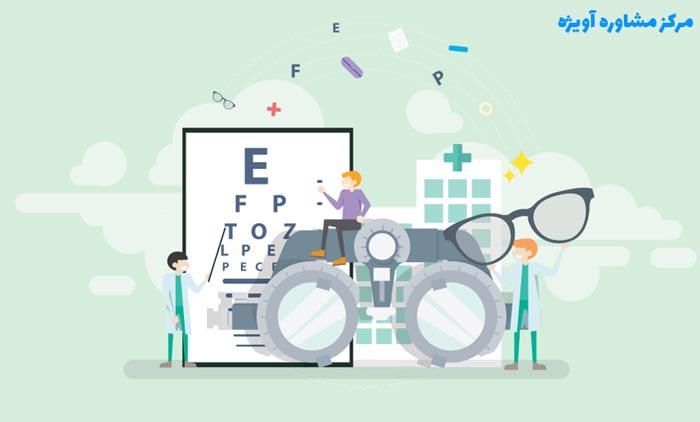 تجهیزات مورد نیاز برای بینایی سنجی
