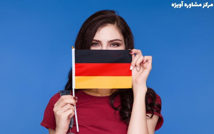 هزینه های تحصیل و زندگی در آلمان