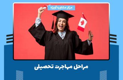 مراحل مهاجرت تحصیلی