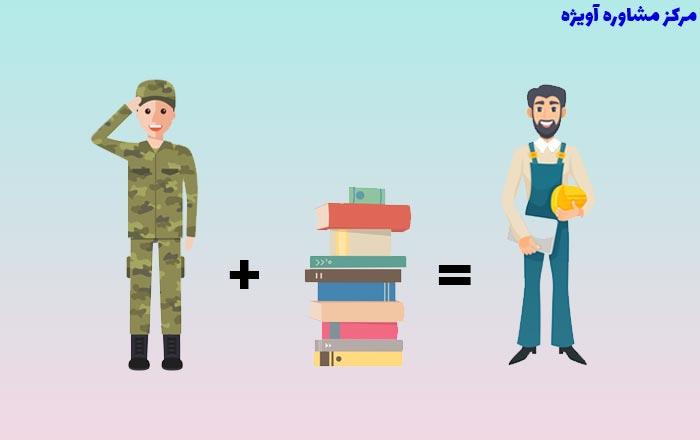 طرح سرباز فناور