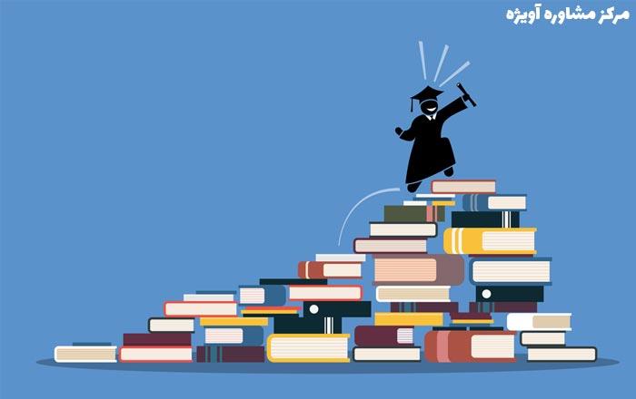 رشته کارشناسی مورد پذیرش برای هر رشته گرایش بدون کنکور