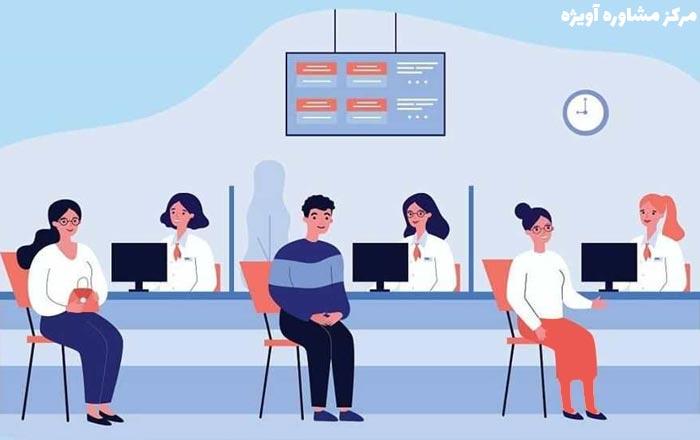 مدارک لازم برای ثبت نام در آزمون استخدامی بانک مسکن