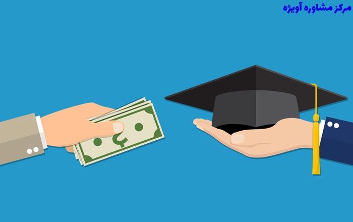 امکانات سایت صندوق رفاه دانشجویی